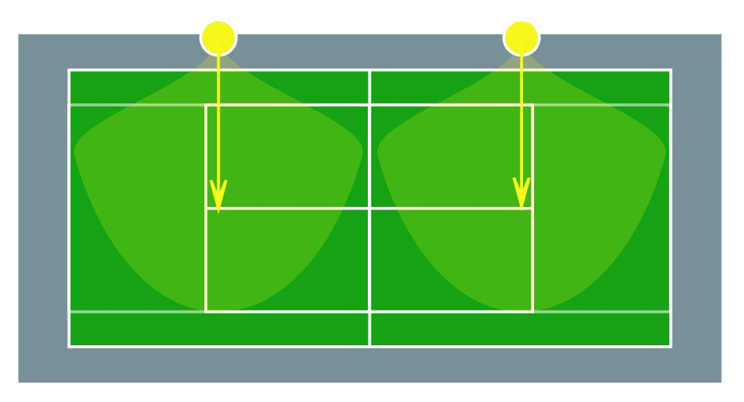 Clairage courts de tennis et plateaux sportifs for Eclairage court de tennis exterieur